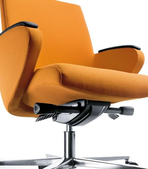 Fotel Format_mechanizm
